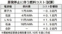 energy-cost.jpg