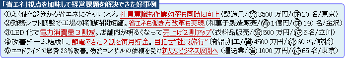http://www.jcci.or.jp/sangyo2/20171221cci_actionplan_case.png