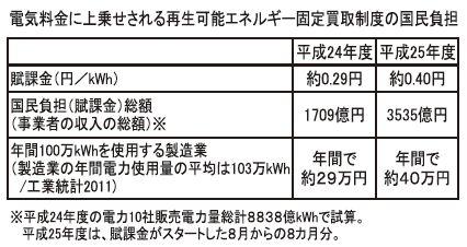 kokuminfutan_FIT.JPG